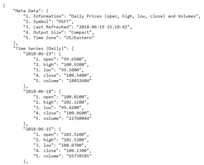 Sample JSON