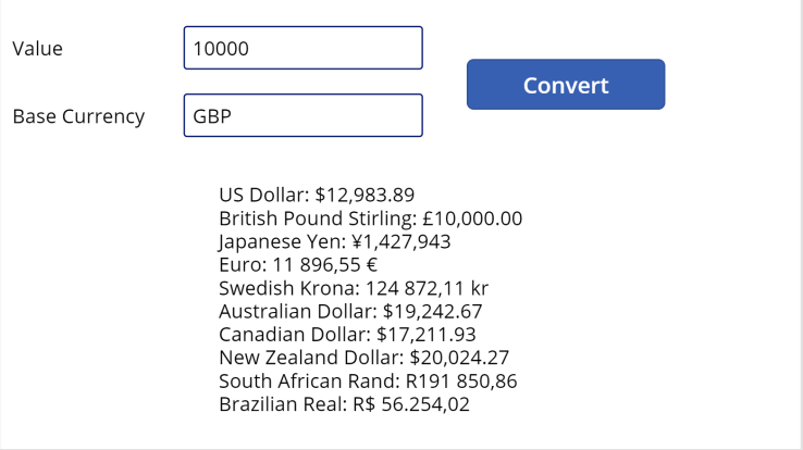 Exchange Rate Conversion with Power Automate – Ryan Maclean